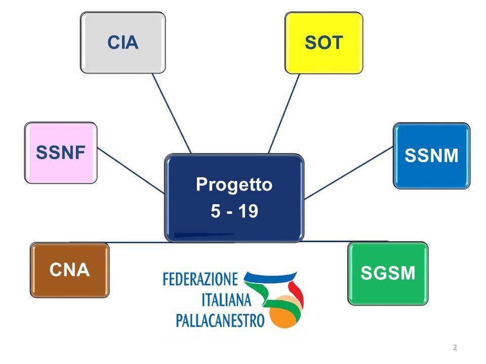 Progetto 5 - 19 SSNM SSNF CNA CIA SOT SGSM 2