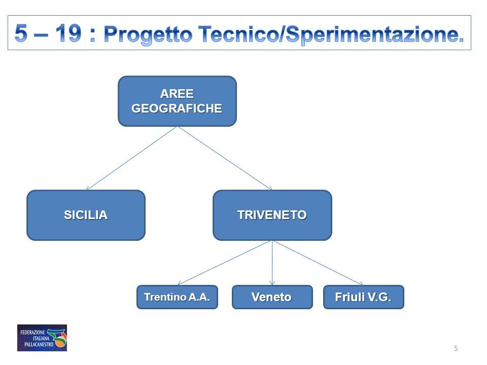 AREE GEOGRAFICHE SICILIATRIVENETO Trentino A.A. Veneto Friuli V.G. 5