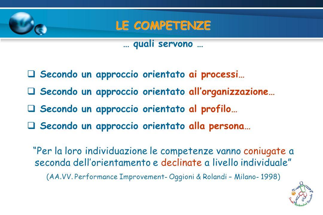 LE COMPETENZE … quali servono … Secondo un approccio orientato ai processi… Secondo un approccio orientato allorganizzazione… Secondo un approccio ori