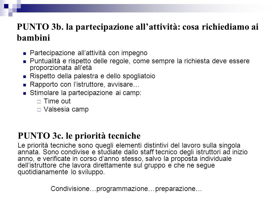 PUNTO 3b. la partecipazione allattività: cosa richiediamo ai bambini Partecipazione allattività con impegno Puntualità e rispetto delle regole, come s