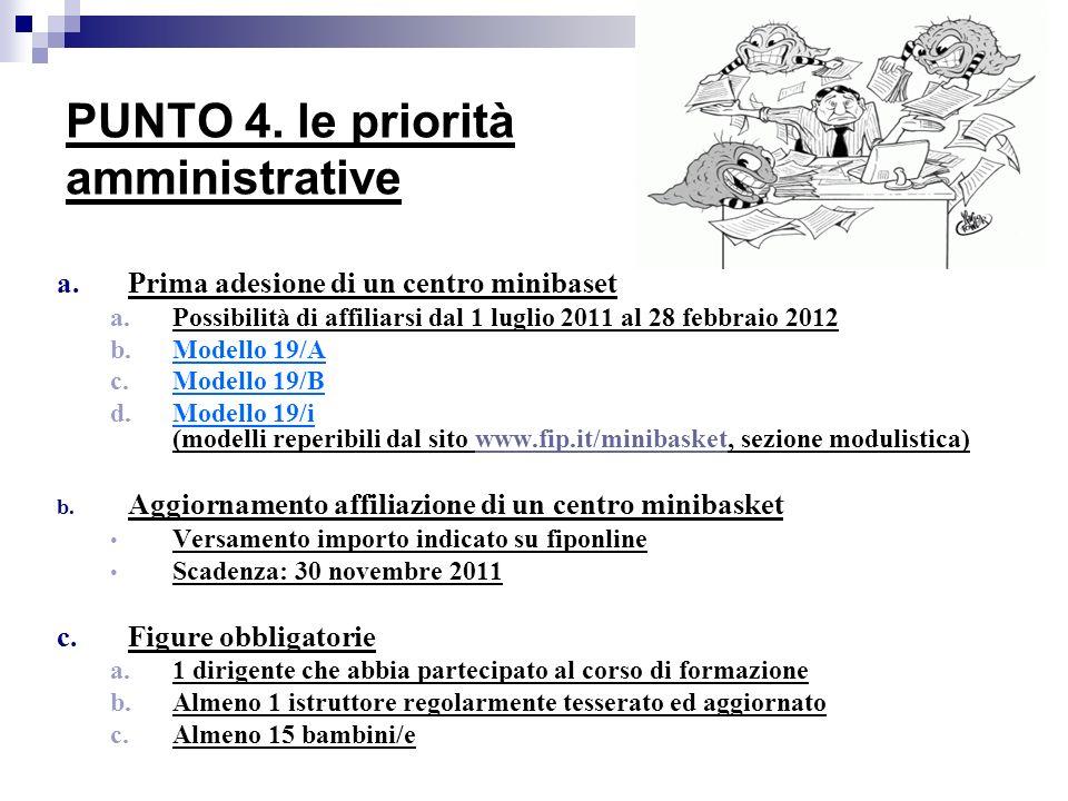 PUNTO 4. le priorità amministrative a.Prima adesione di un centro minibaset a.Possibilità di affiliarsi dal 1 luglio 2011 al 28 febbraio 2012 b.Modell