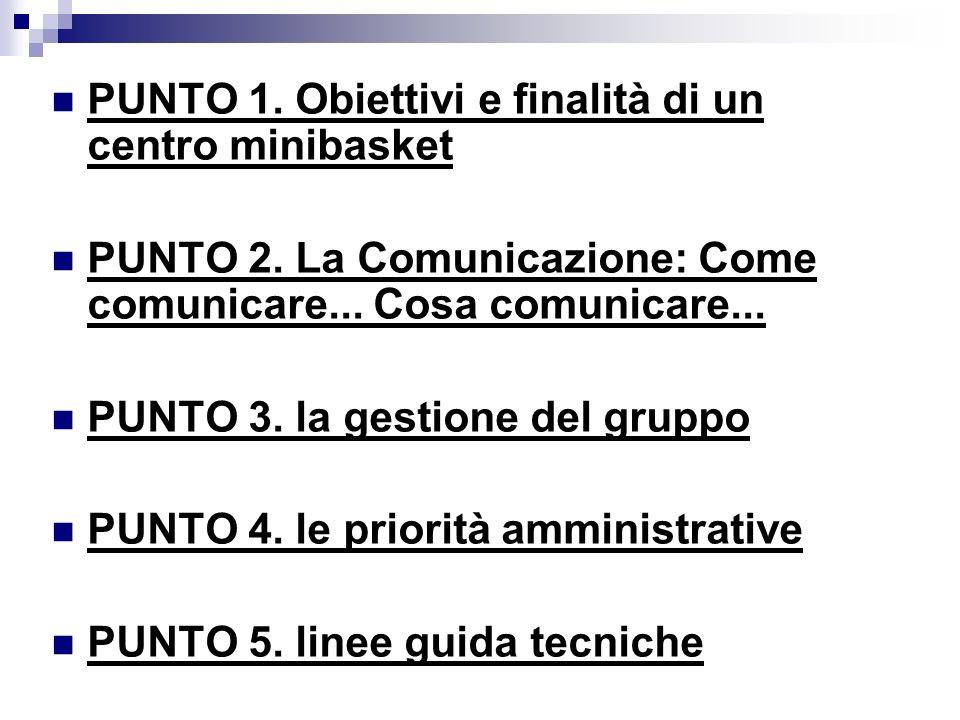 PUNTO 1. Obiettivi e finalità di un centro minibasket PUNTO 2. La Comunicazione: Come comunicare... Cosa comunicare... PUNTO 3. la gestione del gruppo