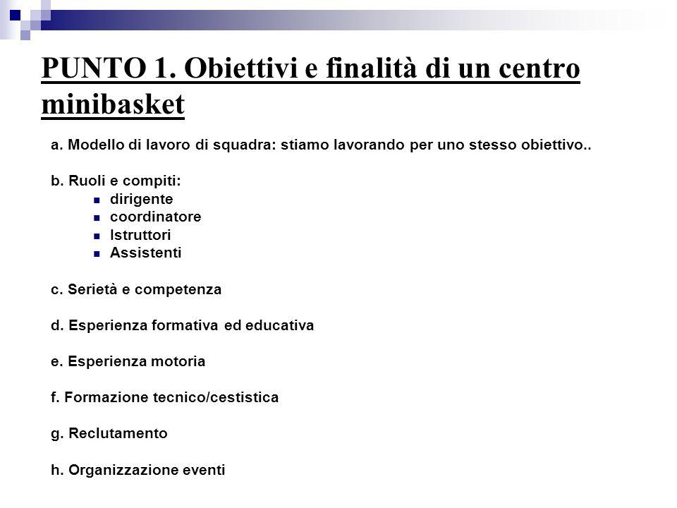 PUNTO 1. Obiettivi e finalità di un centro minibasket a.