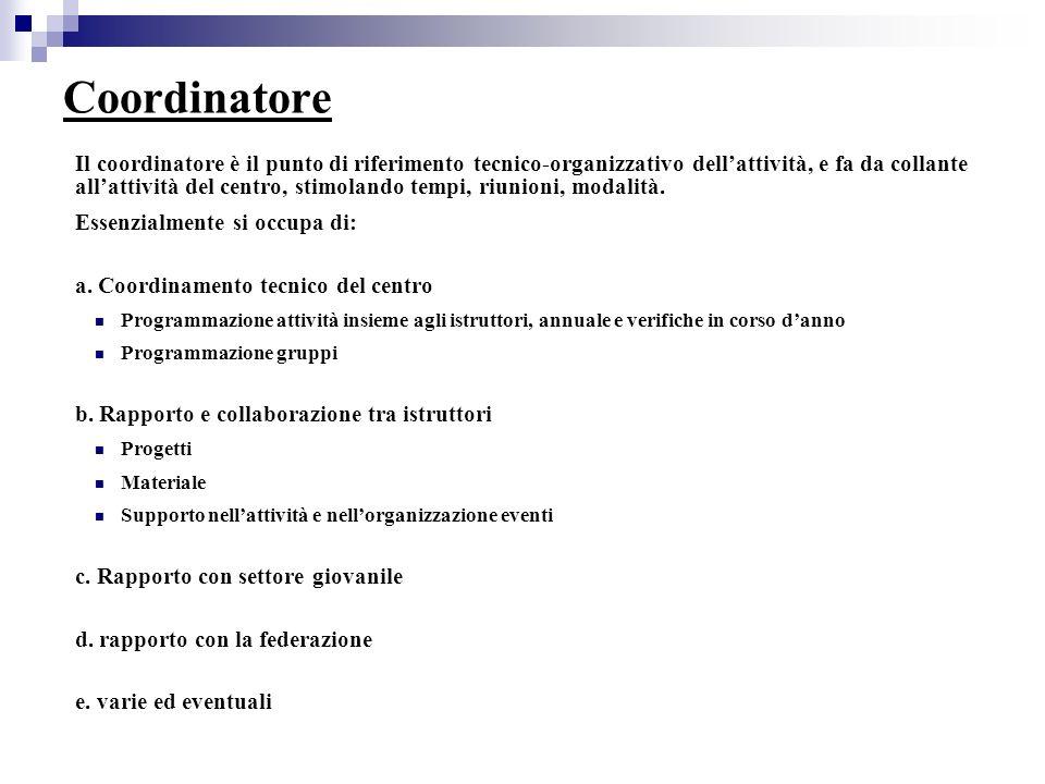 PUNTO 3.la gestione del gruppo PUNTO 3a.