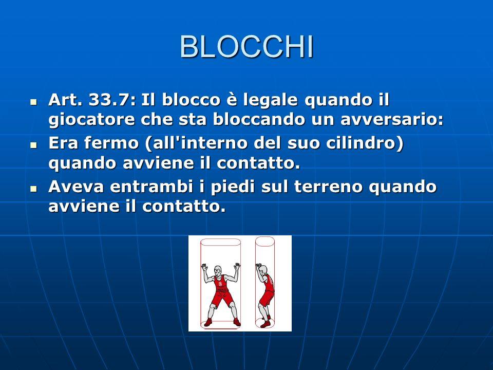 BLOCCHI Art.33.7: Il blocco è legale quando il giocatore che sta bloccando un avversario: Art.