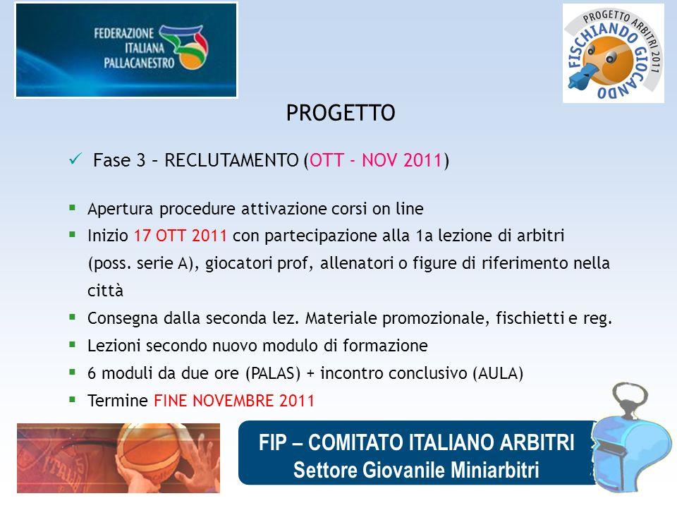 FIP – COMITATO ITALIANO ARBITRI Settore Giovanile Miniarbitri PROGETTO Fase 3 – RECLUTAMENTO (OTT - NOV 2011) Apertura procedure attivazione corsi on