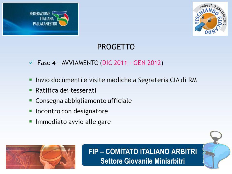 FIP – COMITATO ITALIANO ARBITRI Settore Giovanile Miniarbitri PROGETTO Fase 4 – AVVIAMENTO (DIC 2011 - GEN 2012) Invio documenti e visite mediche a Se