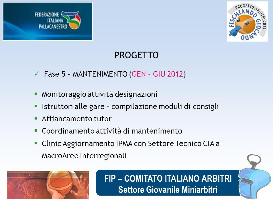 FIP – COMITATO ITALIANO ARBITRI Settore Giovanile Miniarbitri PROGETTO Fase 5 – MANTENIMENTO (GEN - GIU 2012) Monitoraggio attività designazioni Istru