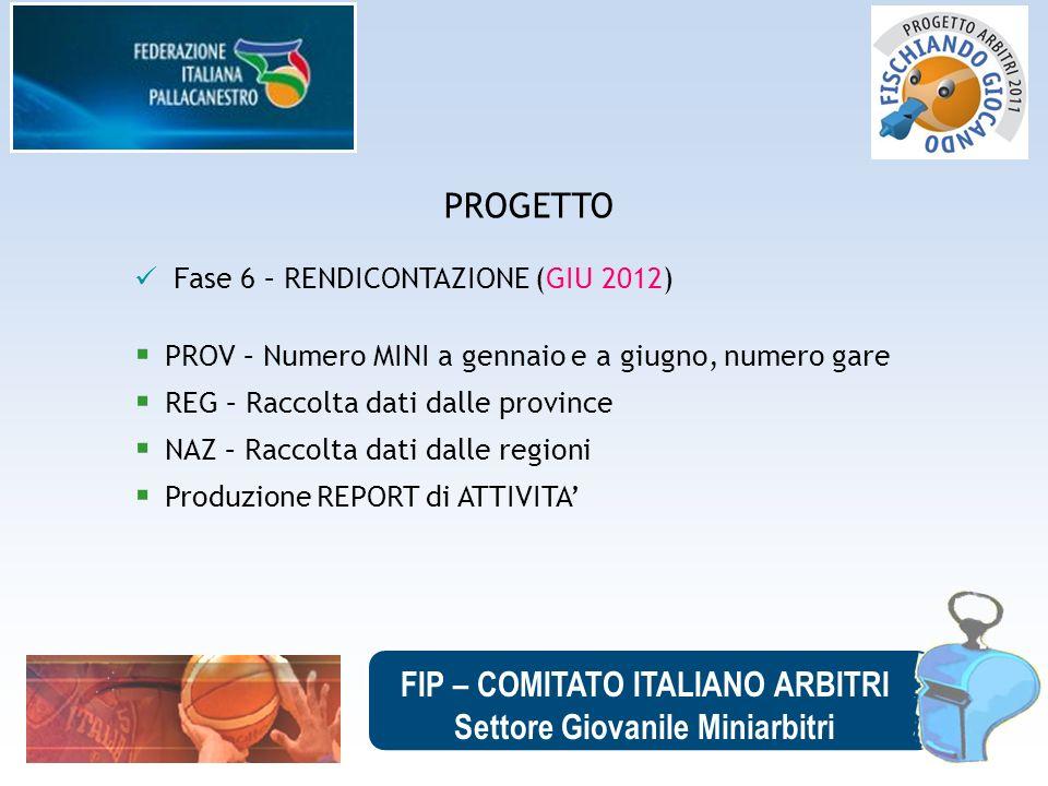 FIP – COMITATO ITALIANO ARBITRI Settore Giovanile Miniarbitri PROGETTO Fase 6 – RENDICONTAZIONE (GIU 2012) PROV – Numero MINI a gennaio e a giugno, nu