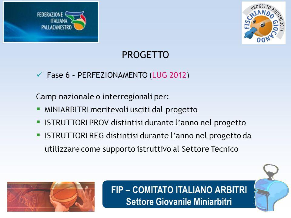 FIP – COMITATO ITALIANO ARBITRI Settore Giovanile Miniarbitri PROGETTO Fase 6 – PERFEZIONAMENTO (LUG 2012) Camp nazionale o interregionali per: MINIAR