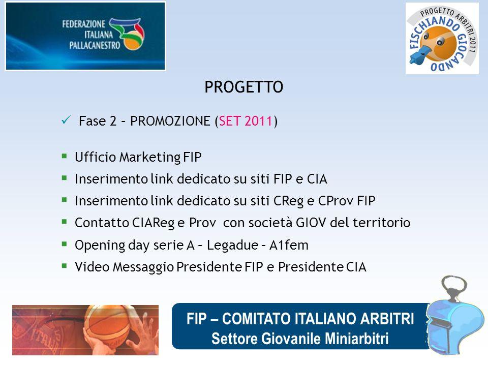 FIP – COMITATO ITALIANO ARBITRI Settore Giovanile Miniarbitri PROGETTO Fase 2 – PROMOZIONE (SET 2011) Ufficio Marketing FIP Inserimento link dedicato