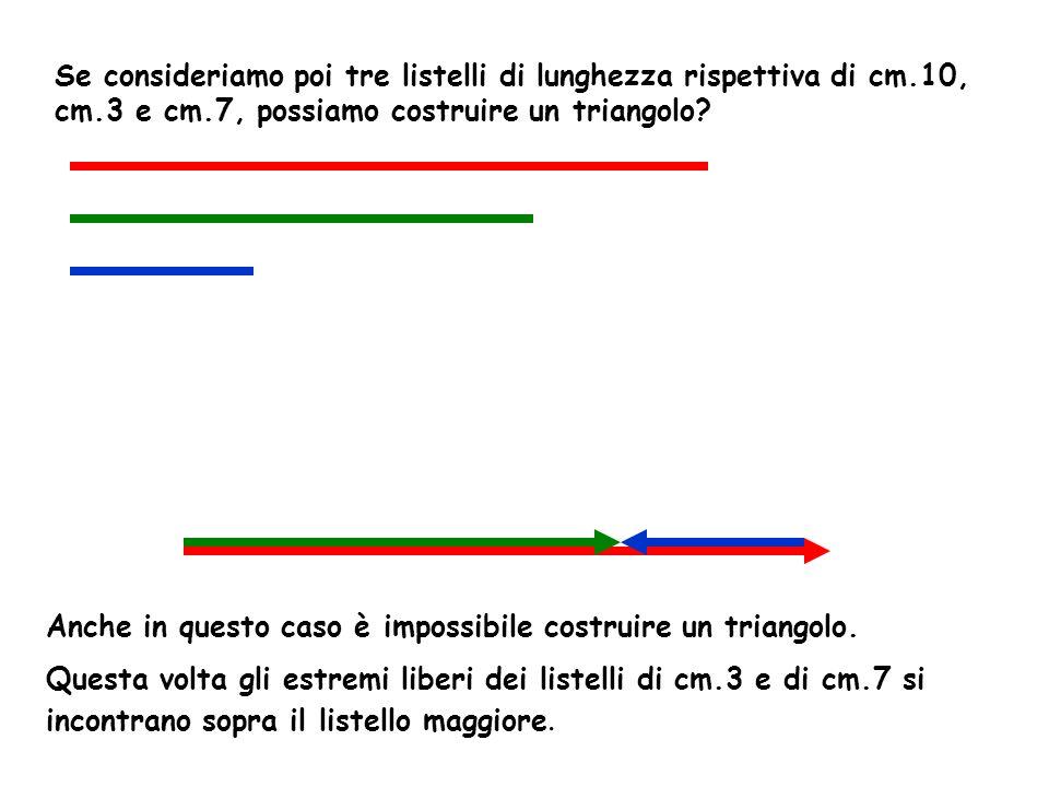 Se abbiamo a disposizione tre listelli lunghi cm.10, cm.5 e cm.3 vediamo se è possibile costruire un triangolo. Tale costruzione non è possibile. Le e
