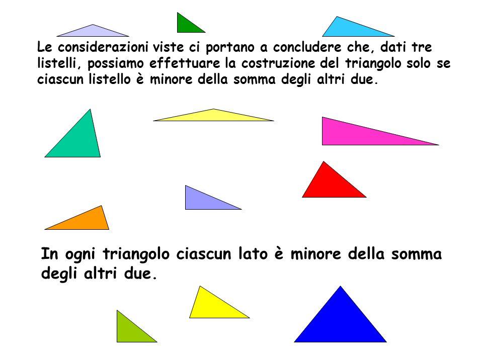 Con tre listelli lunghi cm.7, cm.5 e cm.4, si può costruire un triangolo? Sì.