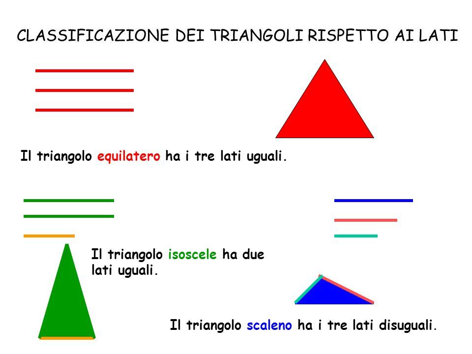 Le considerazioni viste ci portano a concludere che, dati tre listelli, possiamo effettuare la costruzione del triangolo solo se ciascun listello è mi