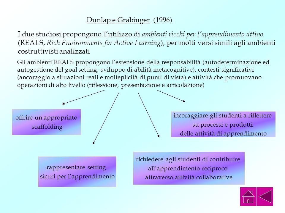Dunlap e Grabinger (1996) I due studiosi propongono lutilizzo di ambienti ricchi per lapprendimento attivo (REALS, Rich Environments for Active Learni