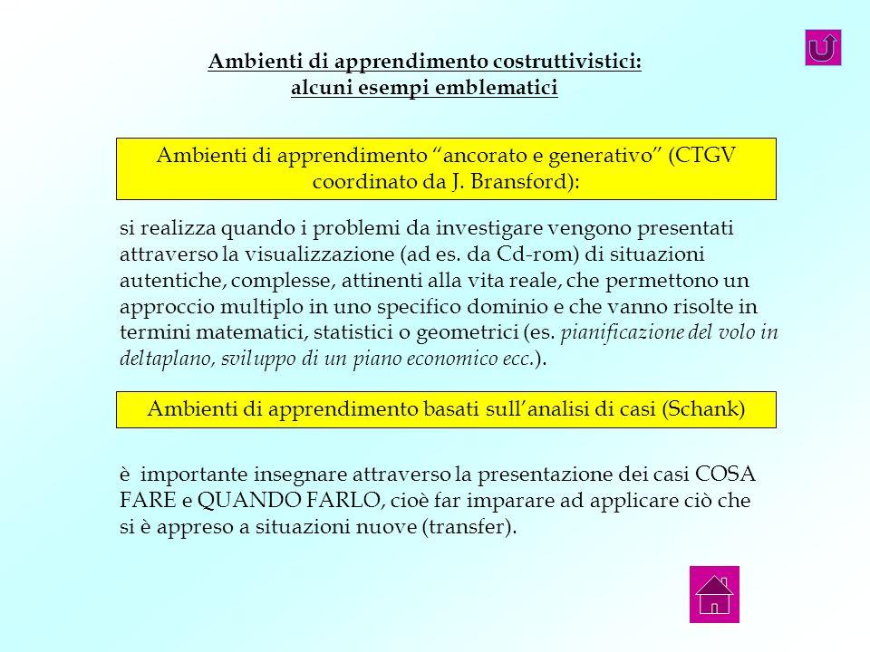 Ambienti di apprendimento costruttivistici: alcuni esempi emblematici Ambienti di apprendimento ancorato e generativo (CTGV coordinato da J. Bransford