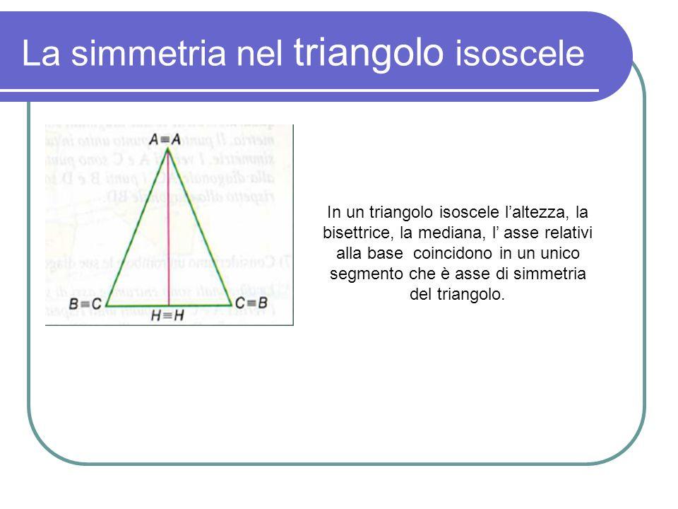 La simmetria nel triangolo isoscele In un triangolo isoscele laltezza, la bisettrice, la mediana, l asse relativi alla base coincidono in un unico seg