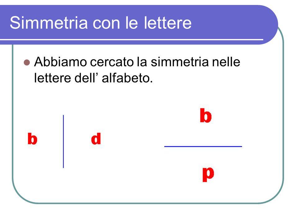 Simmetria con le lettere Abbiamo cercato la simmetria nelle lettere dell alfabeto.