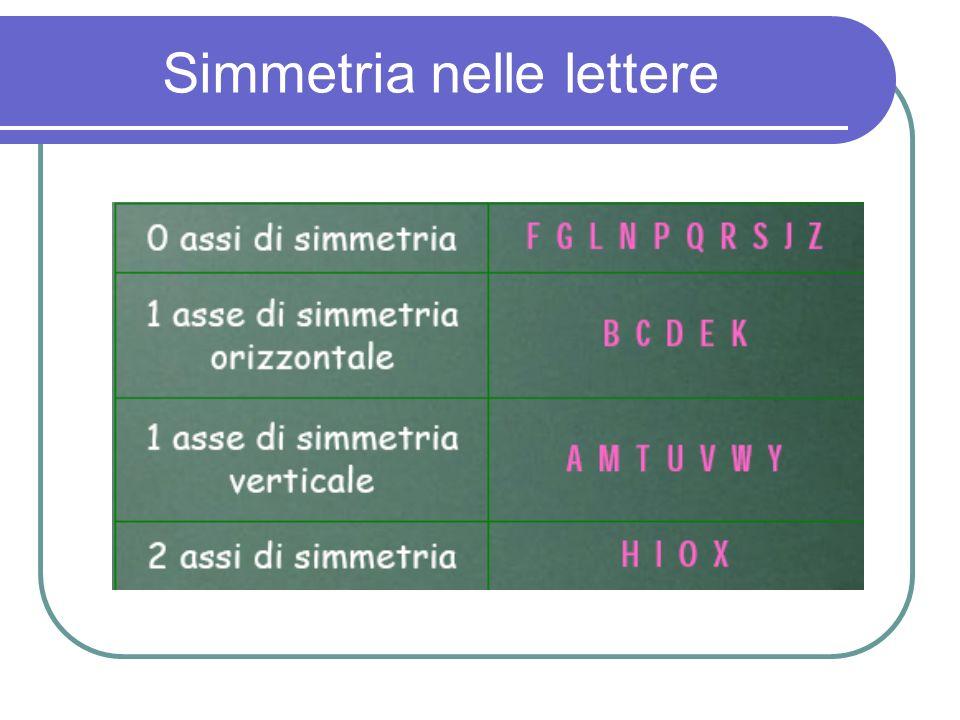 Simmetria nelle lettere
