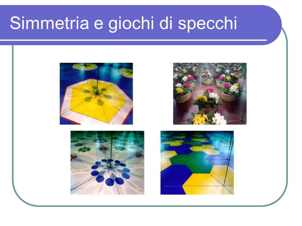 Simmetria e giochi di specchi