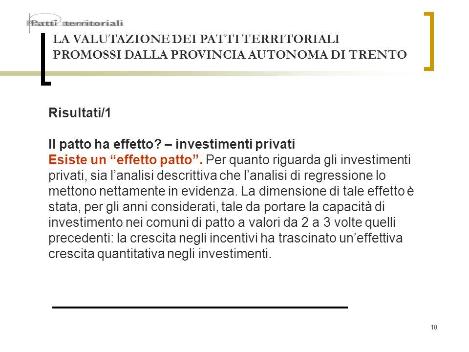 10 LA VALUTAZIONE DEI PATTI TERRITORIALI PROMOSSI DALLA PROVINCIA AUTONOMA DI TRENTO Risultati/1 Il patto ha effetto? – investimenti privati Esiste un