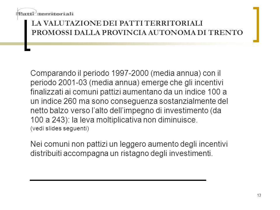 13 LA VALUTAZIONE DEI PATTI TERRITORIALI PROMOSSI DALLA PROVINCIA AUTONOMA DI TRENTO Comparando il periodo 1997-2000 (media annua) con il periodo 2001