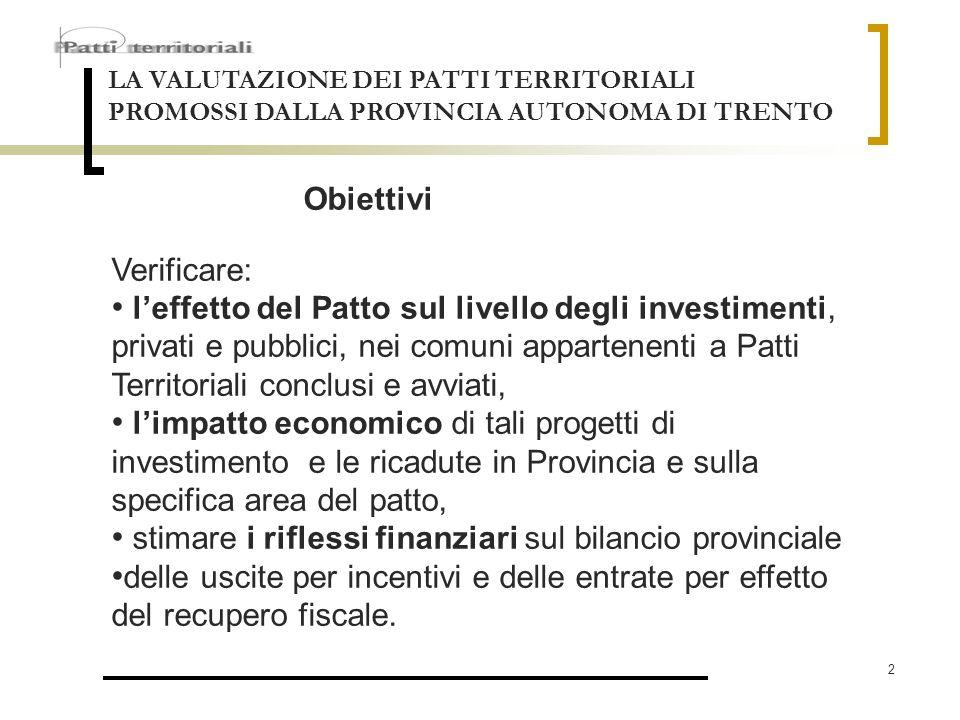 2 LA VALUTAZIONE DEI PATTI TERRITORIALI PROMOSSI DALLA PROVINCIA AUTONOMA DI TRENTO Obiettivi Verificare: leffetto del Patto sul livello degli investi