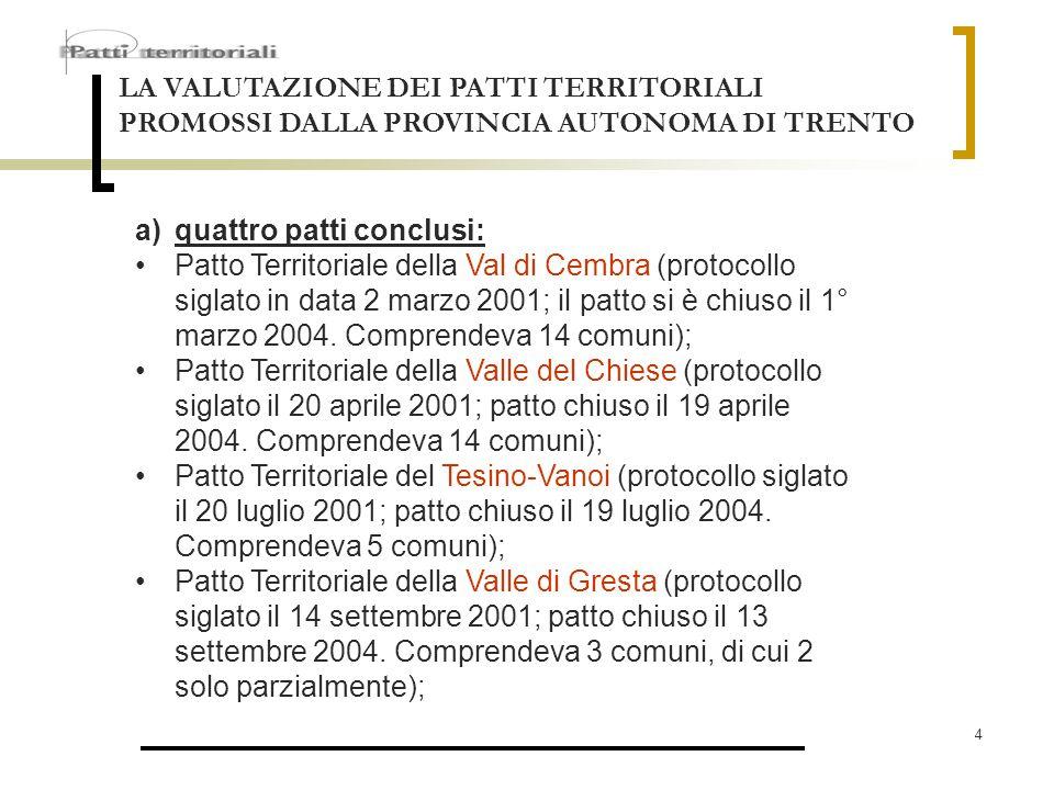 4 LA VALUTAZIONE DEI PATTI TERRITORIALI PROMOSSI DALLA PROVINCIA AUTONOMA DI TRENTO a)quattro patti conclusi: Patto Territoriale della Val di Cembra (
