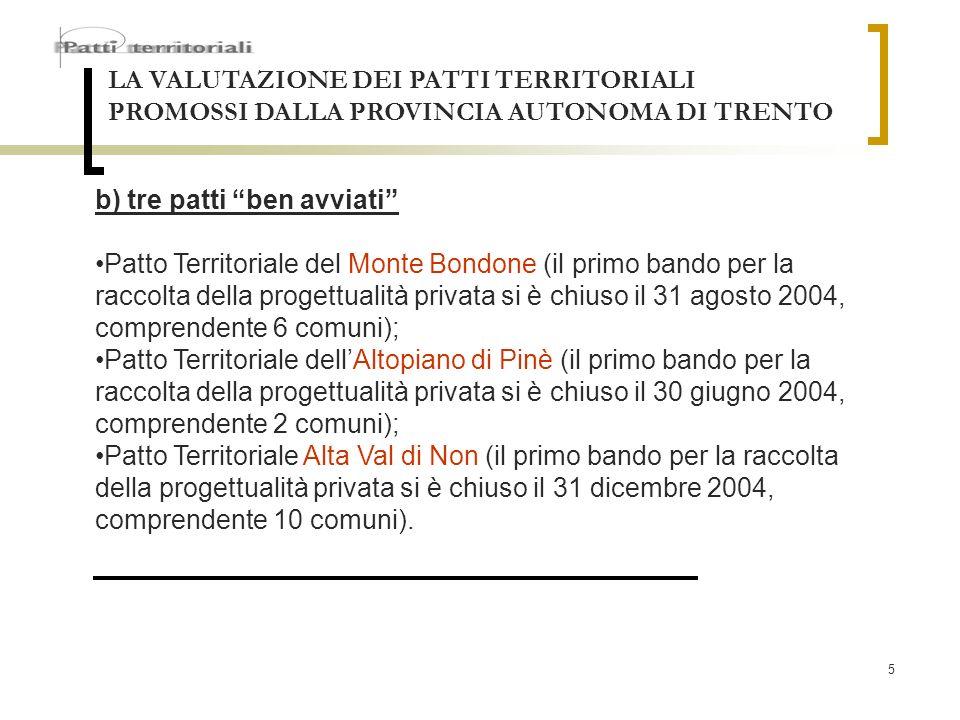 5 LA VALUTAZIONE DEI PATTI TERRITORIALI PROMOSSI DALLA PROVINCIA AUTONOMA DI TRENTO b) tre patti ben avviati Patto Territoriale del Monte Bondone (il