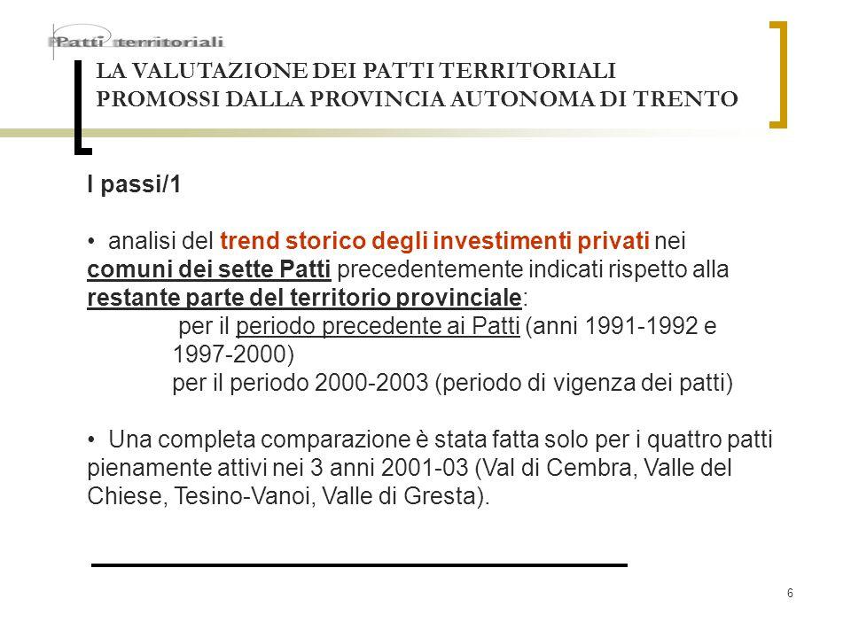 6 LA VALUTAZIONE DEI PATTI TERRITORIALI PROMOSSI DALLA PROVINCIA AUTONOMA DI TRENTO I passi/1 analisi del trend storico degli investimenti privati nei