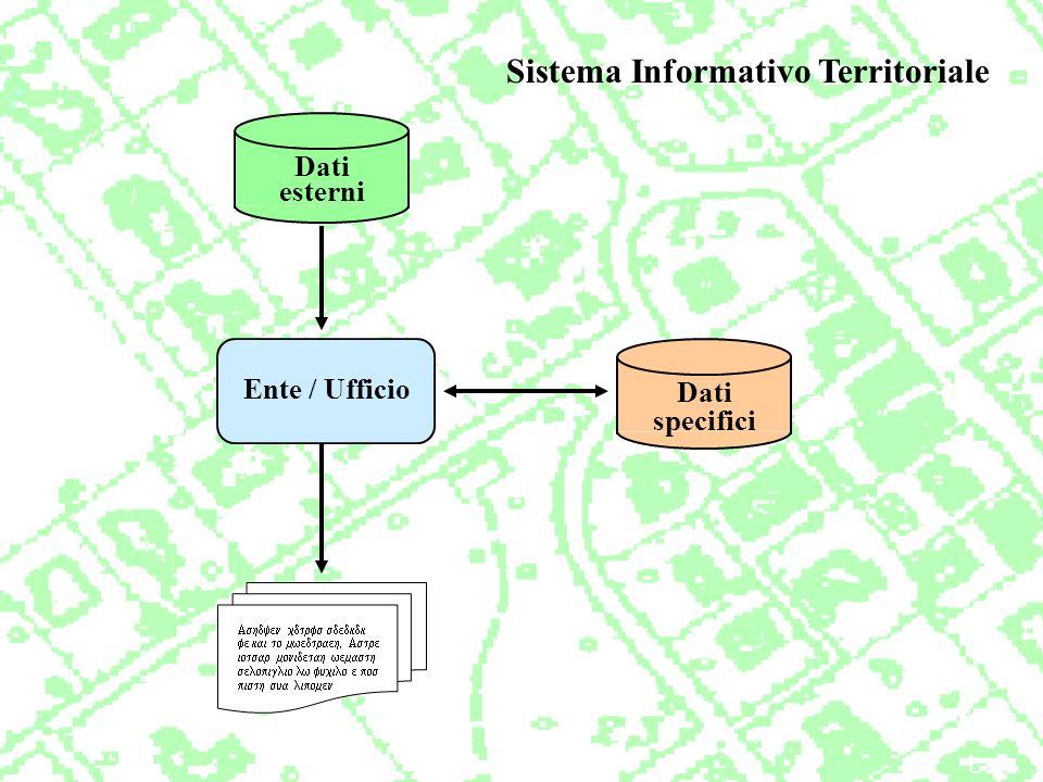 Sistema Informativo Territoriale Ente / Ufficio Dati esterni Dati specifici