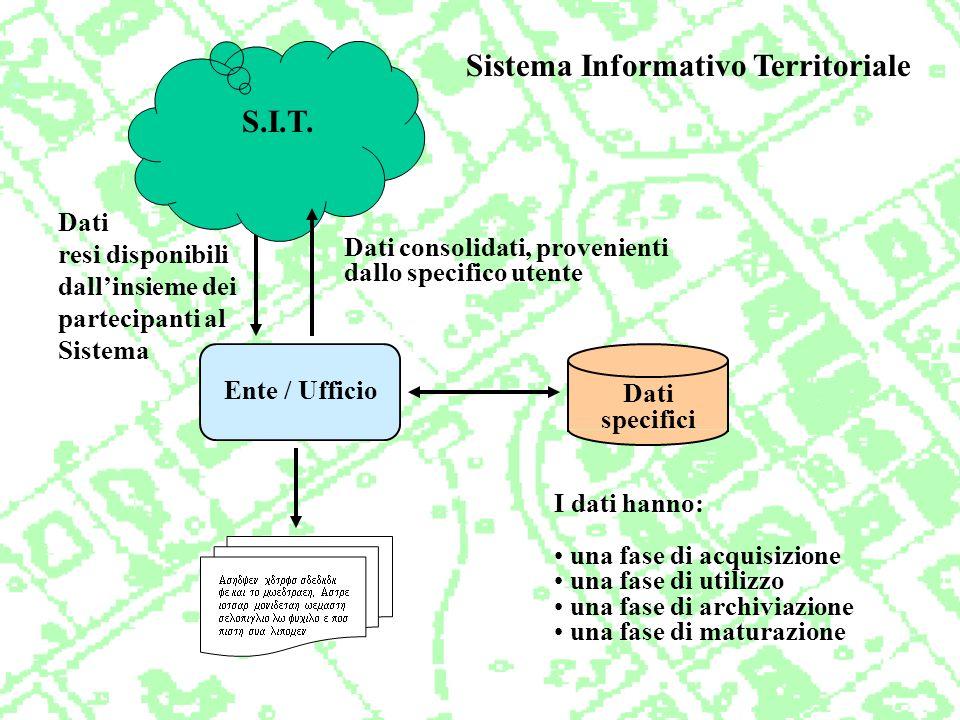 Sistema Informativo Territoriale Sistema Informativo Territoriale … da dove vengono questi dati ?