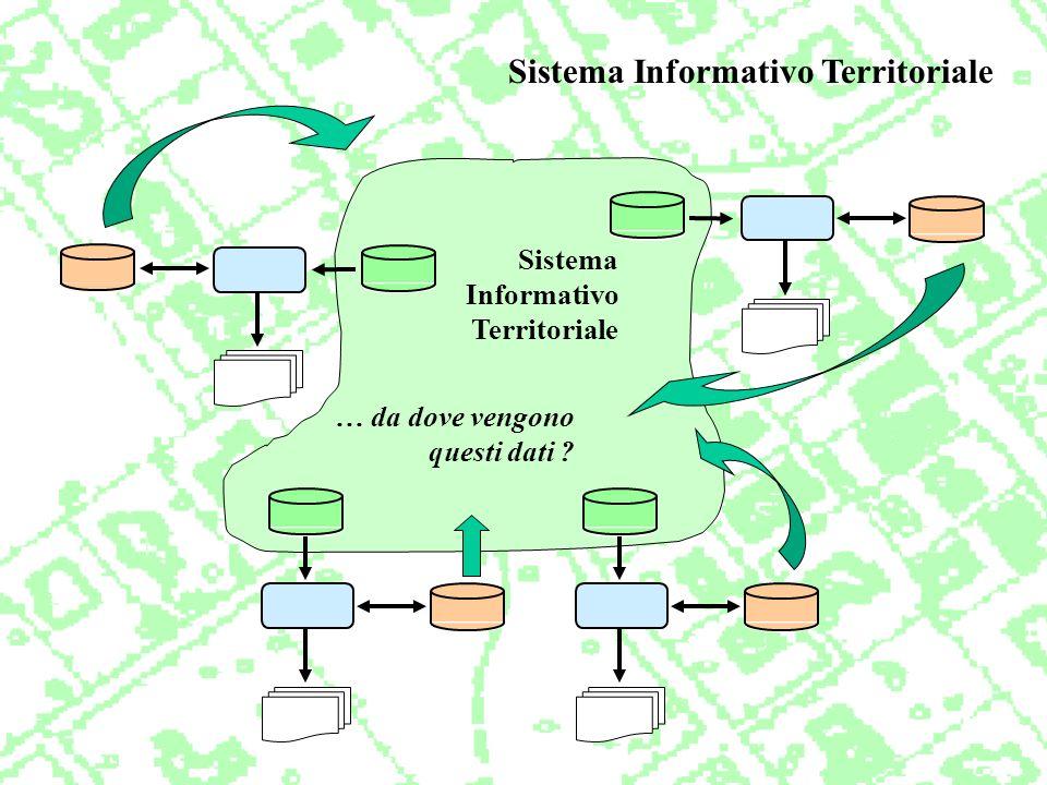Sistema Informativo Territoriale Lattivazione di un Sistema Informativo Territoriale è prevalentemente un fatto organizzativo risultato di una volontà comune