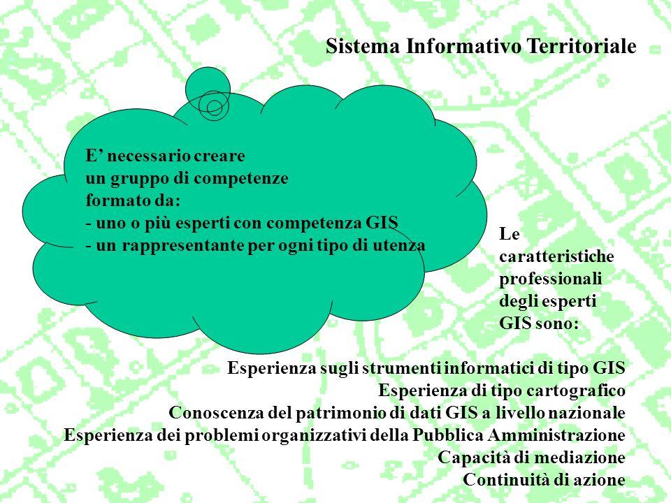 Il Sistema Informatico Esperti disciplinari Dati Organizzazione Hardware Software Esperti in informatica dati informazioni dati stimolidecisioni