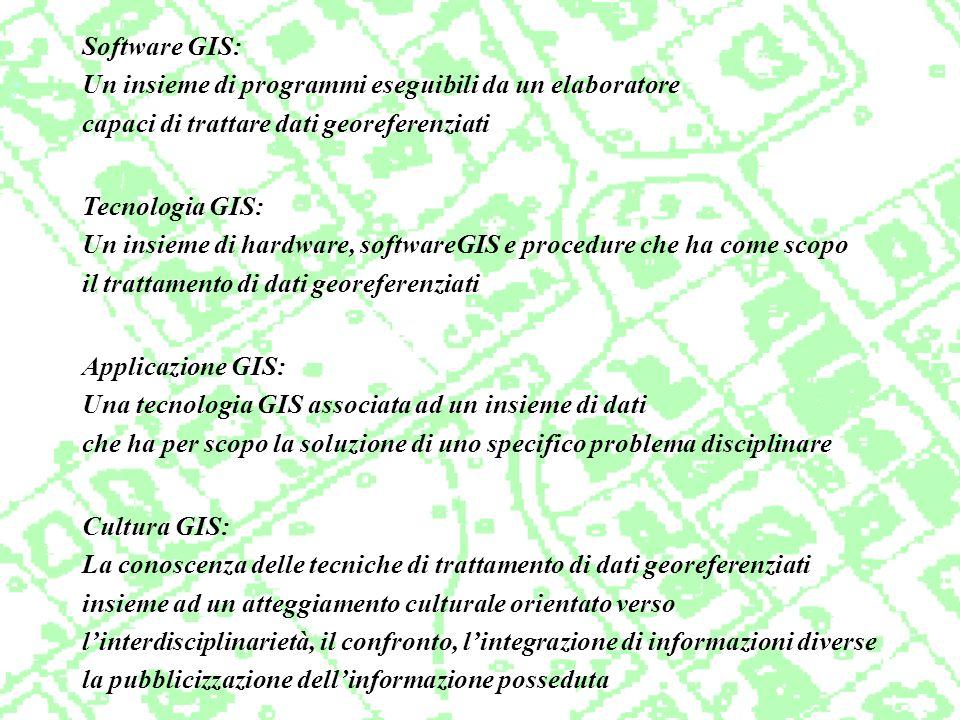 Tecnologia GIS: Un insieme di hardware, softwareGIS e procedure che ha come scopo il trattamento di dati georeferenziati Software GIS: Un insieme di programmi eseguibili da un elaboratore capaci di trattare dati georeferenziati Applicazione GIS: Una tecnologia GIS associata ad un insieme di dati che ha per scopo la soluzione di uno specifico problema disciplinare Cultura GIS: La conoscenza delle tecniche di trattamento di dati georeferenziati insieme ad un atteggiamento culturale orientato verso linterdisciplinarietà, il confronto, lintegrazione di informazioni diverse la pubblicizzazione dellinformazione posseduta