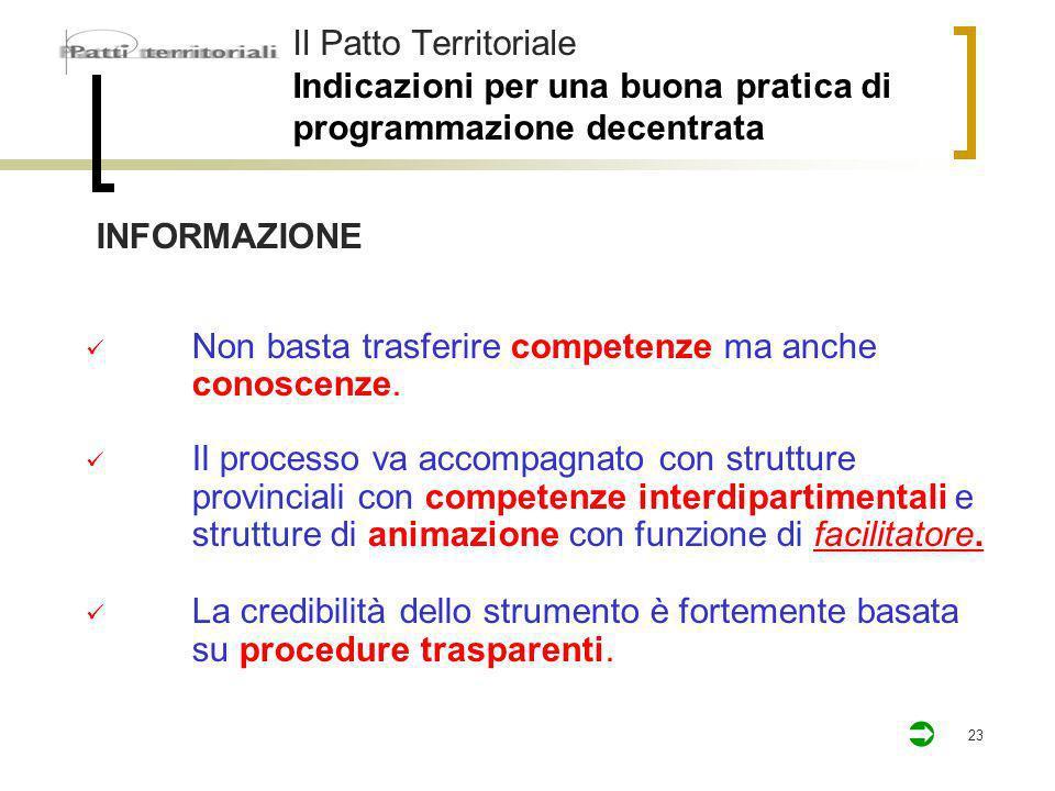 23 … Il Patto Territoriale Indicazioni per una buona pratica di programmazione decentrata INFORMAZIONE Non basta trasferire competenze ma anche conoscenze.