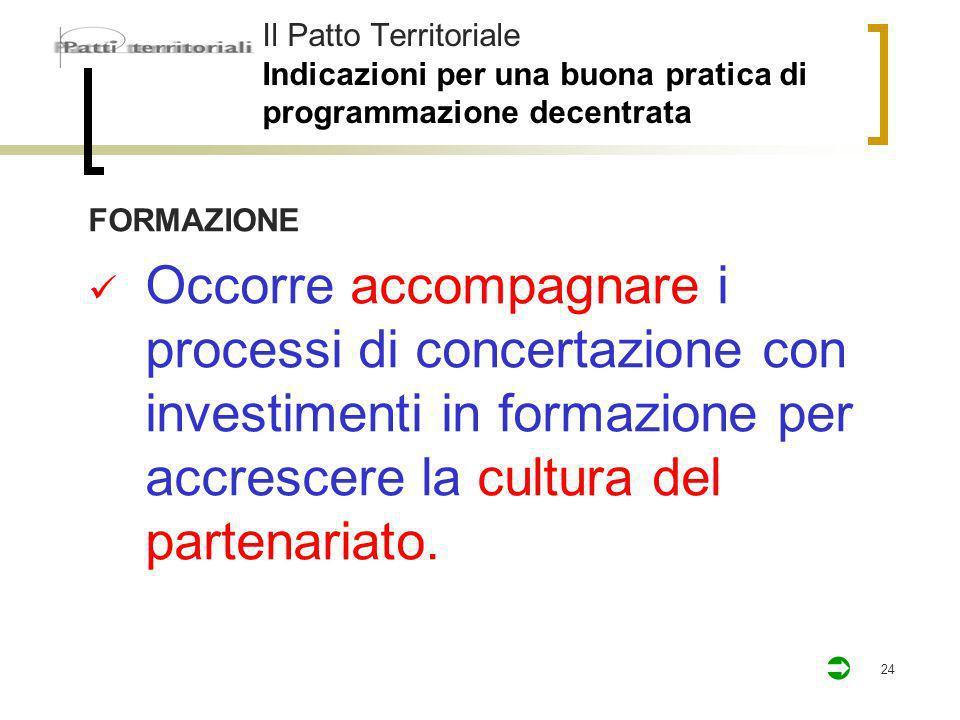 24 Il Patto Territoriale Indicazioni per una buona pratica di programmazione decentrata FORMAZIONE Occorre accompagnare i processi di concertazione con investimenti in formazione per accrescere la cultura del partenariato.