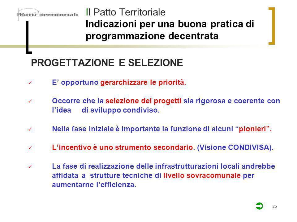 25 Il Patto Territoriale Indicazioni per una buona pratica di programmazione decentrata PROGETTAZIONE E SELEZIONE E opportuno gerarchizzare le priorità.