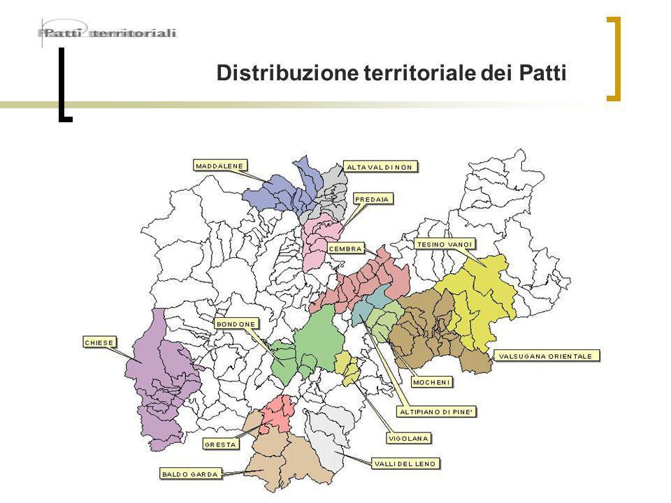 5 Distribuzione territoriale dei Patti