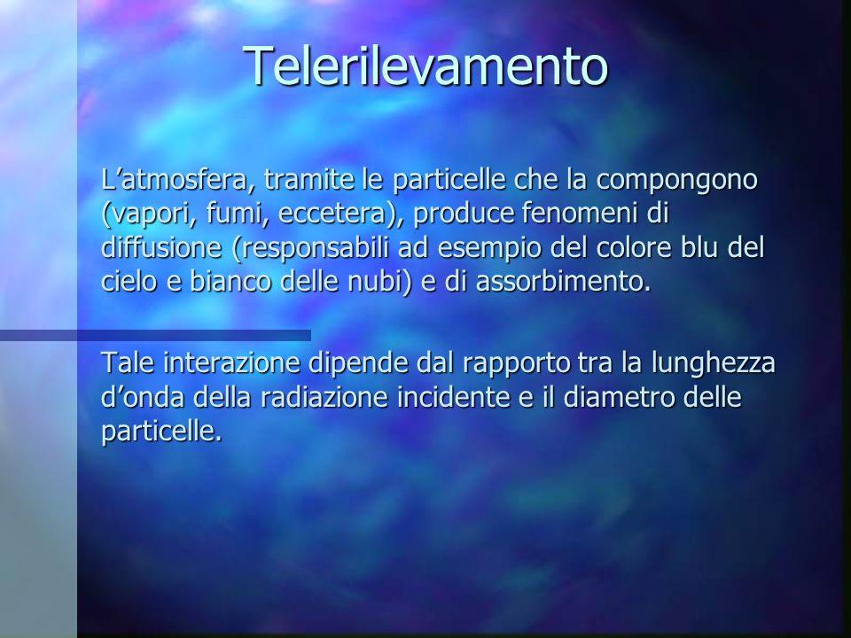 Telerilevamento Latmosfera, tramite le particelle che la compongono (vapori, fumi, eccetera), produce fenomeni di diffusione (responsabili ad esempio