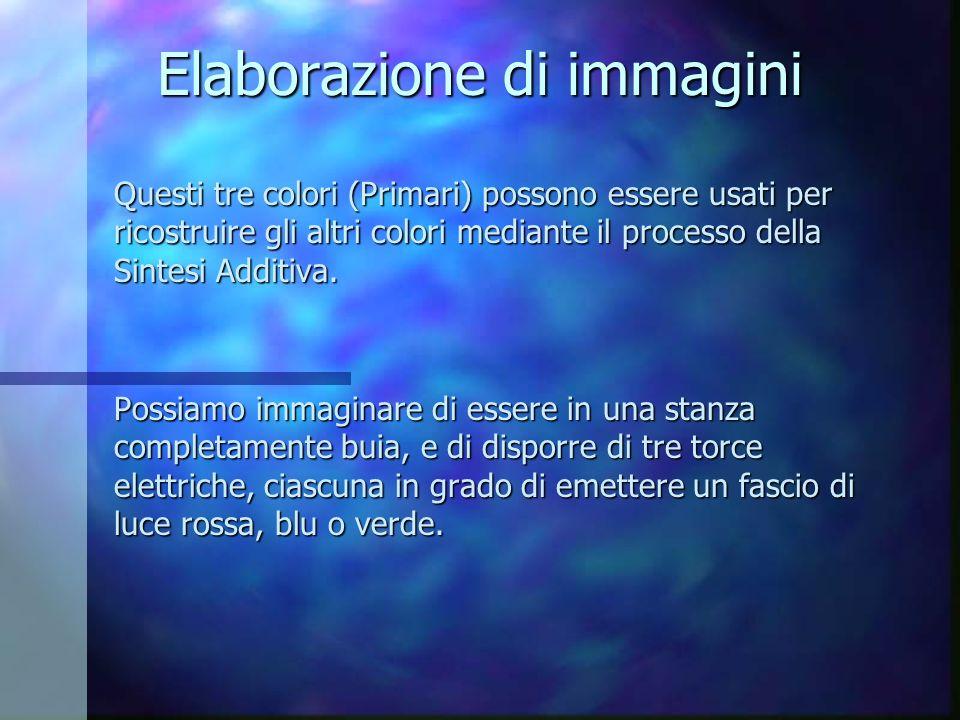 Elaborazione di immagini Questi tre colori (Primari) possono essere usati per ricostruire gli altri colori mediante il processo della Sintesi Additiva