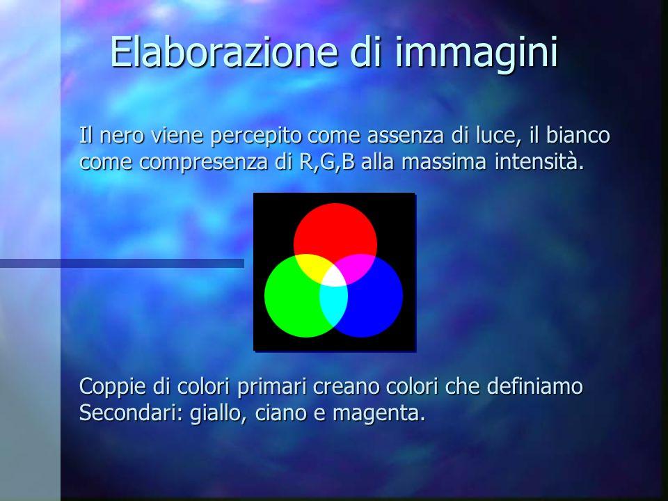 Elaborazione di immagini Il nero viene percepito come assenza di luce, il bianco come compresenza di R,G,B alla massima intensità. Coppie di colori pr