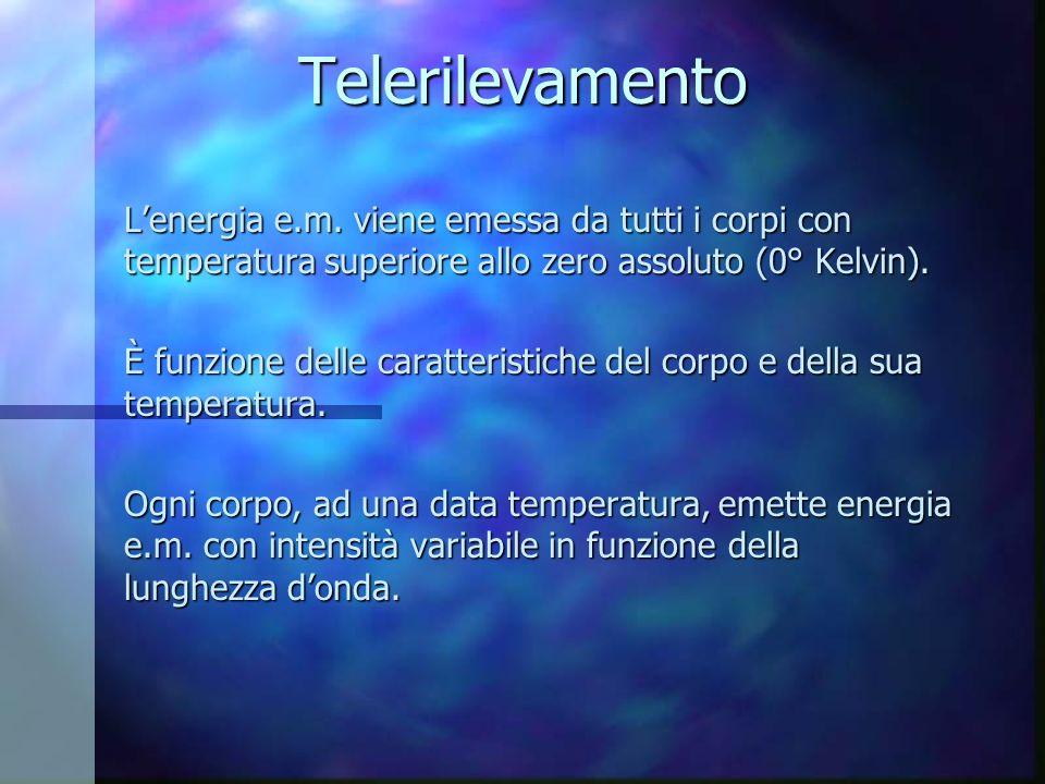 Telerilevamento Lenergia e.m. viene emessa da tutti i corpi con temperatura superiore allo zero assoluto (0° Kelvin). È funzione delle caratteristiche
