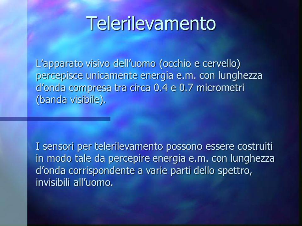 Telerilevamento Lapparato visivo delluomo (occhio e cervello) percepisce unicamente energia e.m. con lunghezza donda compresa tra circa 0.4 e 0.7 micr