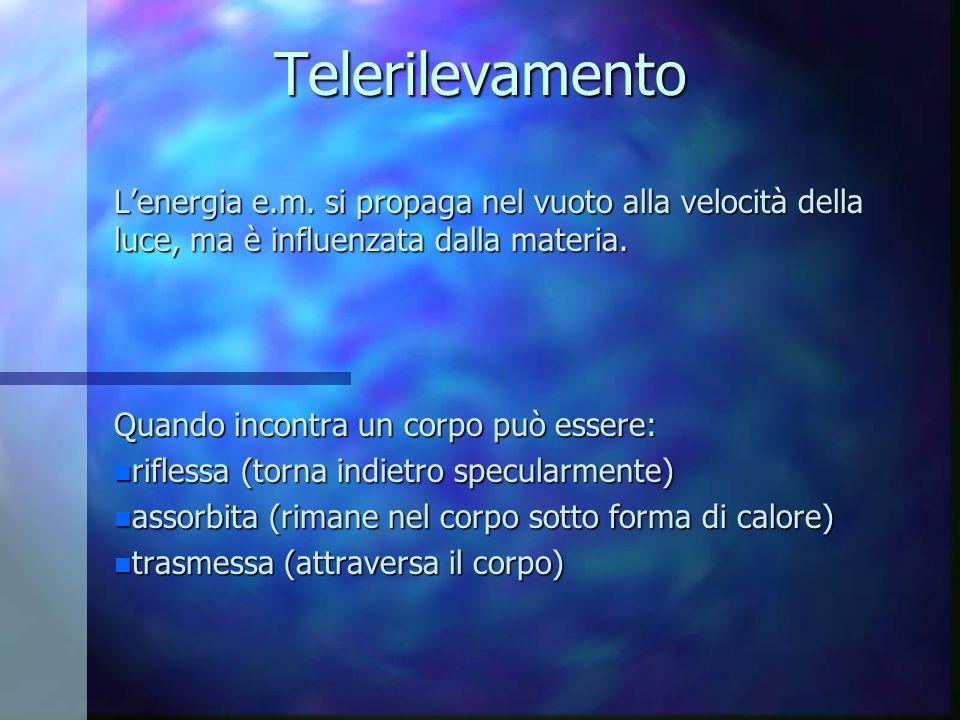 Telerilevamento Lenergia e.m. si propaga nel vuoto alla velocità della luce, ma è influenzata dalla materia. Quando incontra un corpo può essere: n ri