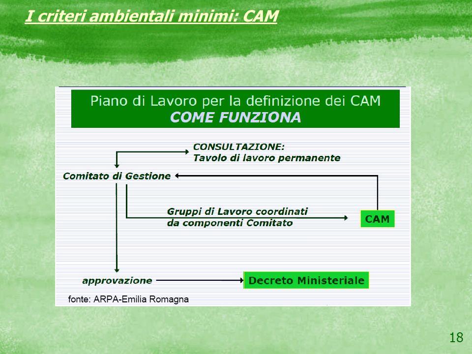 18 I criteri ambientali minimi: CAM