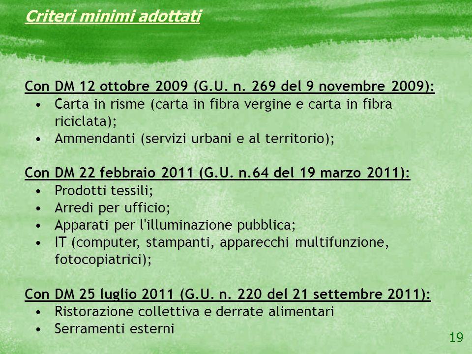 19 Criteri minimi adottati Con DM 12 ottobre 2009 (G.U. n. 269 del 9 novembre 2009): Carta in risme (carta in fibra vergine e carta in fibra riciclata
