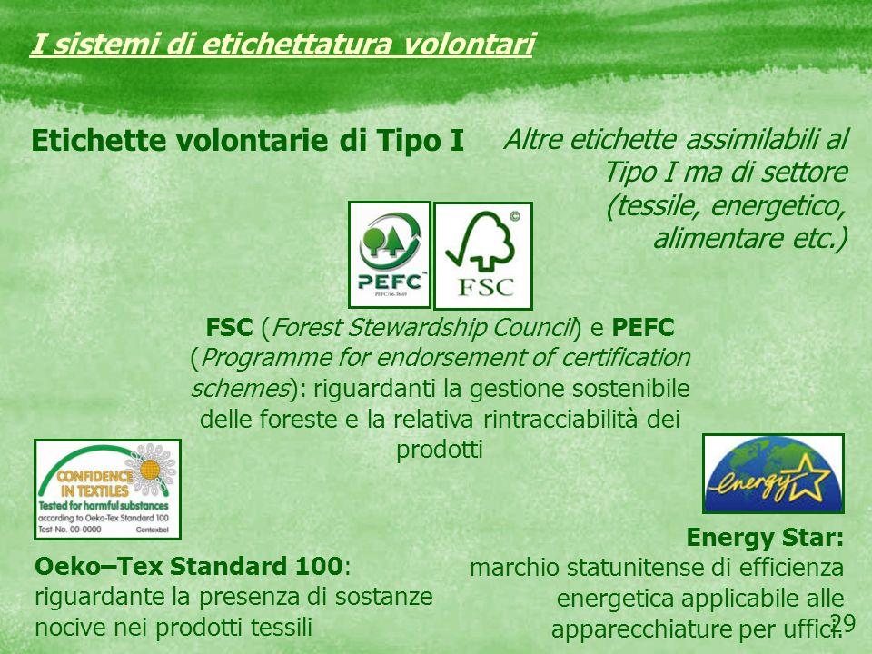 29 Etichette volontarie di Tipo I I sistemi di etichettatura volontari Altre etichette assimilabili al Tipo I ma di settore (tessile, energetico, alim
