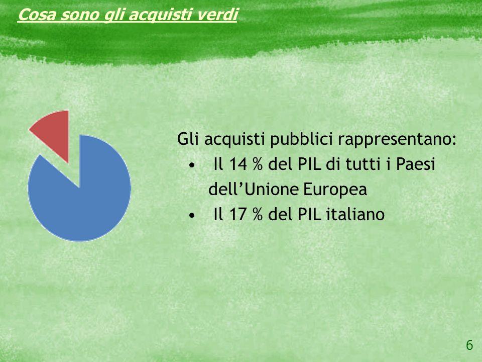 6 Cosa sono gli acquisti verdi Gli acquisti pubblici rappresentano: Il 14 % del PIL di tutti i Paesi dellUnione Europea Il 17 % del PIL italiano