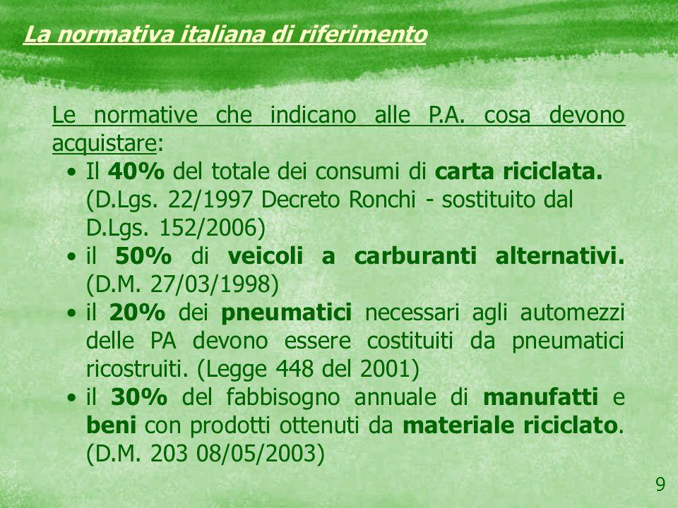 9 La normativa italiana di riferimento Le normative che indicano alle P.A. cosa devono acquistare: Il 40% del totale dei consumi di carta riciclata. (
